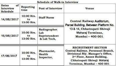 Central Railway Recruitment Notification 2017