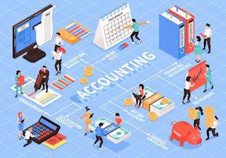 Ketahui Dan Pahami 9 Batasan Utama Akuntansi Berikut Ini