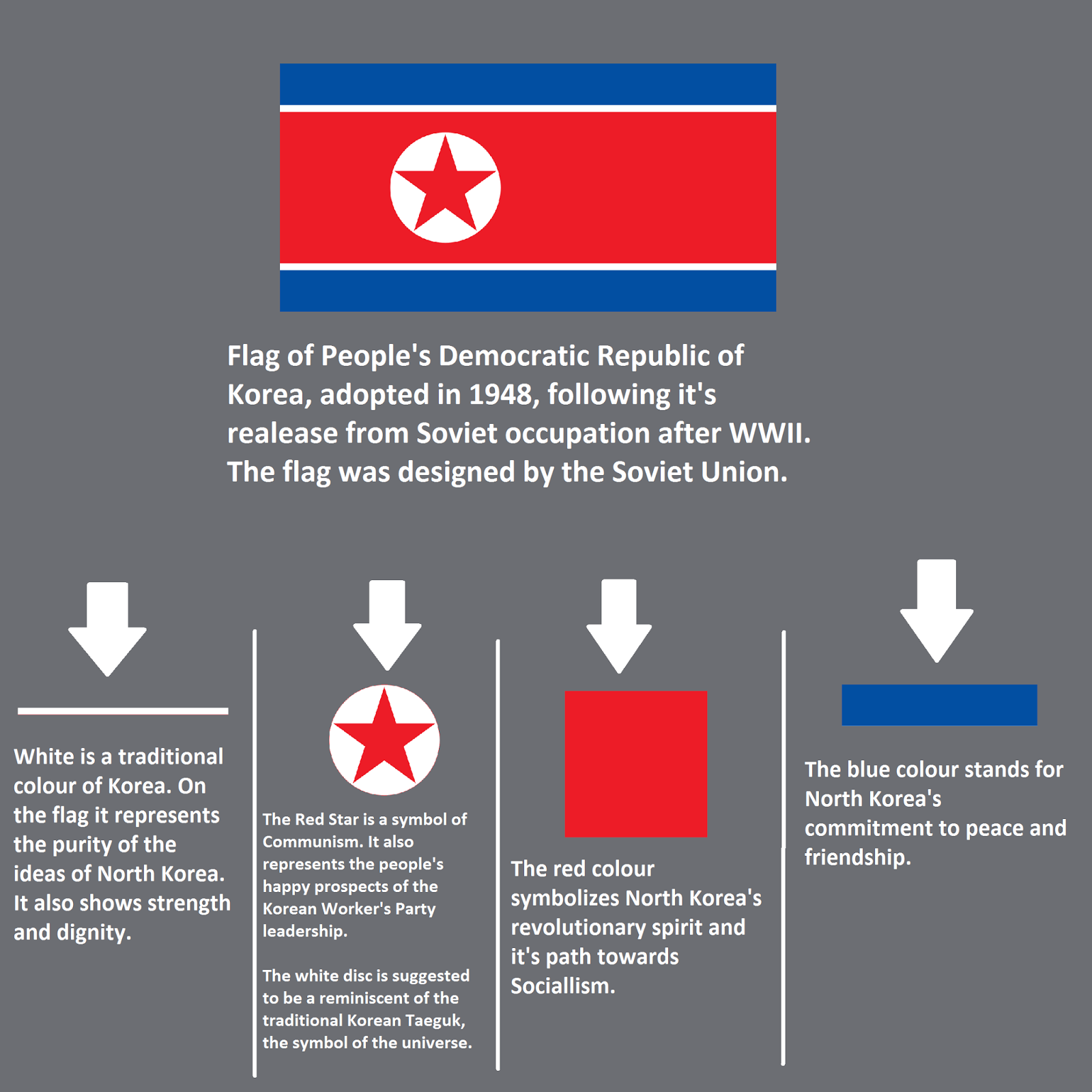Meaning Of North Koreas Flag Visitpyongyang