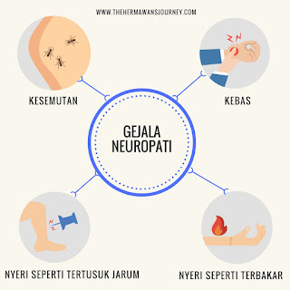 Neuropati, Gejala Neuropati, Lawan neuropati, cegah neuropati, kesemutan, kebas, nyeri, gangguan saraf, penyaikit saraf, vitamin saraf, suplemen saraf, vitamin neurotropik, Obat penyakit saraf, Gaya hidup penyebab neuropati, penyebab neuropati, penyebab gangguan saraf, penyebab kesenutan, penyebab kebas