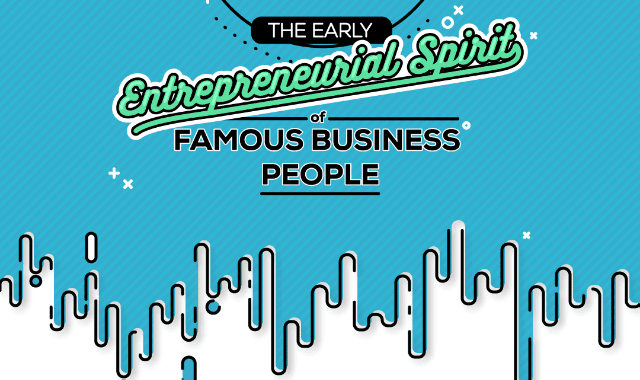 The Early Entrepreneurial Spirit of Famous Business People