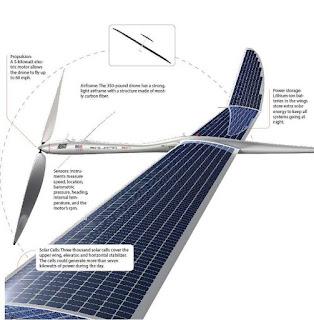 طائرة بدون طيار تعمل بالطاقة الشمسية