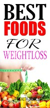 Best Foods to Eat for Weight Loss