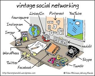 Vintage Social Network