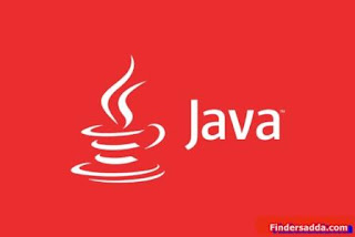 what is java and its features in details