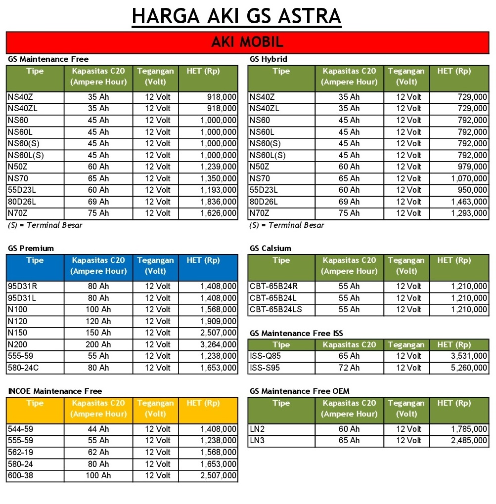 Shop And Drive 24 Jam Daftar Harga Aki Gs Di Shop And Drive