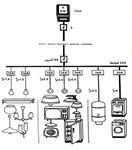 شبكة التمديدات الكهربائية PDF
