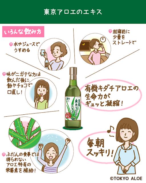 東京アロエのエキス