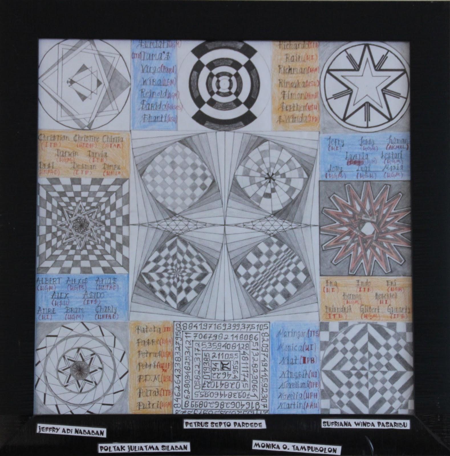 Contoh Kreativitas Siswa Tentang Matematika dan Seni
