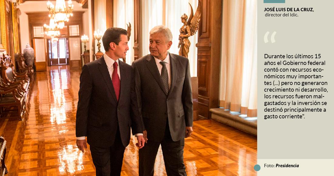 Peña hereda margen acotado a AMLO: deuda histórica, economía mala, finanzas comprometidas…