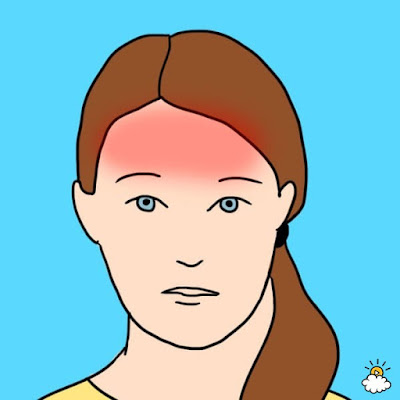 Headache Type 3: Anxiety