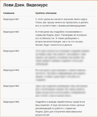 скриншот ДЗЕН