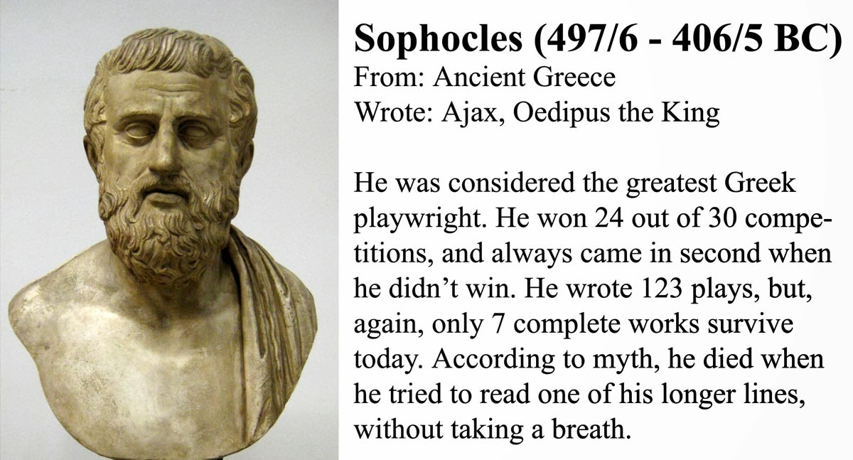The life and work of sophocles