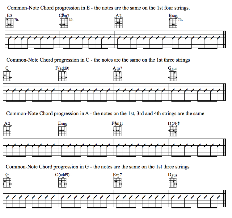 Grove Guitar Studio More Common Note Chord Progressions