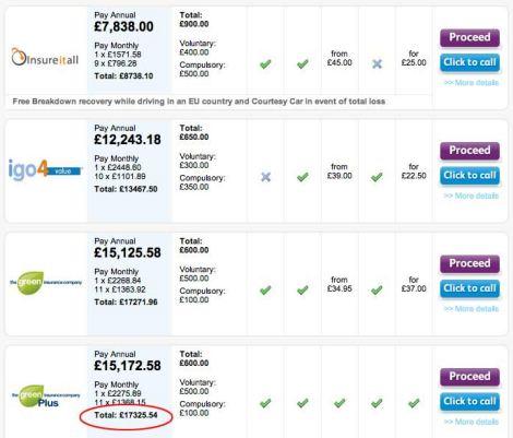 Cheap Car Insurance UK