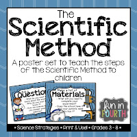 https://www.teacherspayteachers.com/Product/Scientific-Method-Posters-1055385