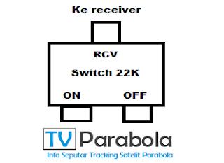 switch 22k