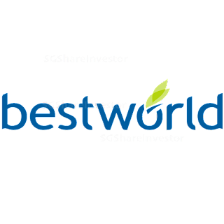 BEST WORLD INTERNATIONAL LTD (5ER.SI)