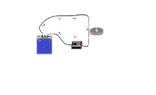 electromagnetismo,inducción electromagnética