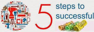5 Hal Yang Harus Diketahui Sebelum Memulai Usaha