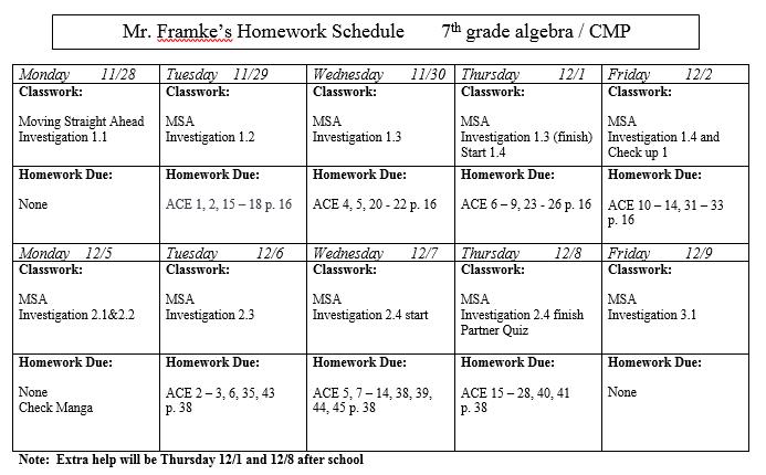 Homework help for 7th grade