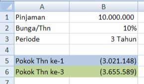 cara menghitung pokok pinjaman