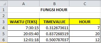 Fungsi HOUR Pada Microsoft Excel, cara menggunakan rumus hour pada microsoft excel, pengertian rumus hour pada microsoft excel, panduan membuat rumus hour pada microsoft excel, microsoft excel, belajar komputer, microsoft office