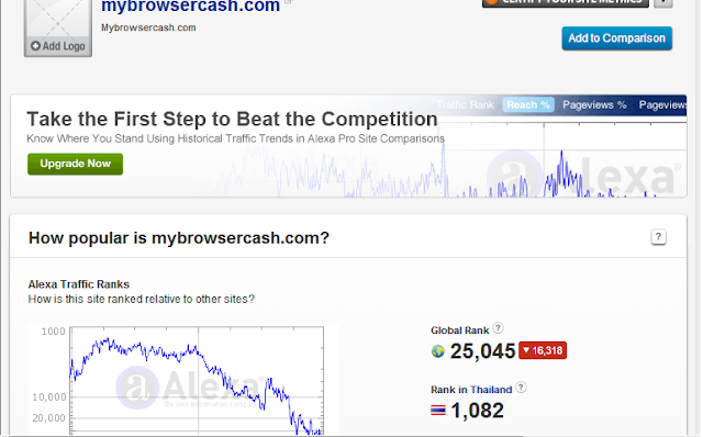 Mybrowsercash