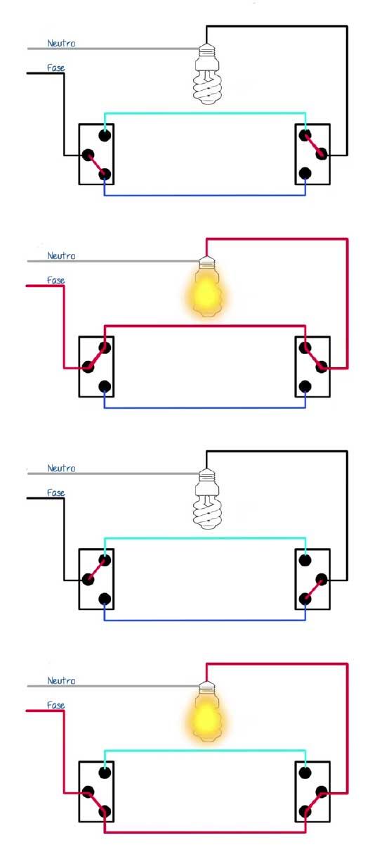 Instalaciones eléctricas residenciales - Funcionamiento de los apagadores de tres vías