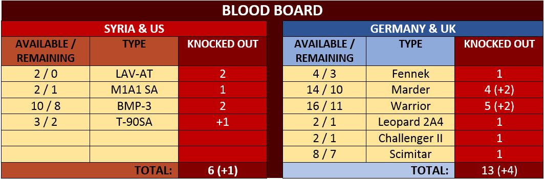 Bllod-Board+17d.png