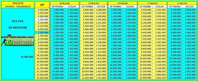 Price List Yamaha, Kredit Motor Yamaha, Harga Motor Yamaha, Promo Yamaha, Harga Kredit Motor Yamaha GP Movistar Livery 2018, Yamaha R15 GP Movistar terbaru 2018