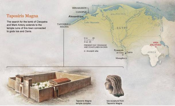 Locația Taposiris Magna, un desen al complexului templu și o sculptură Isis.