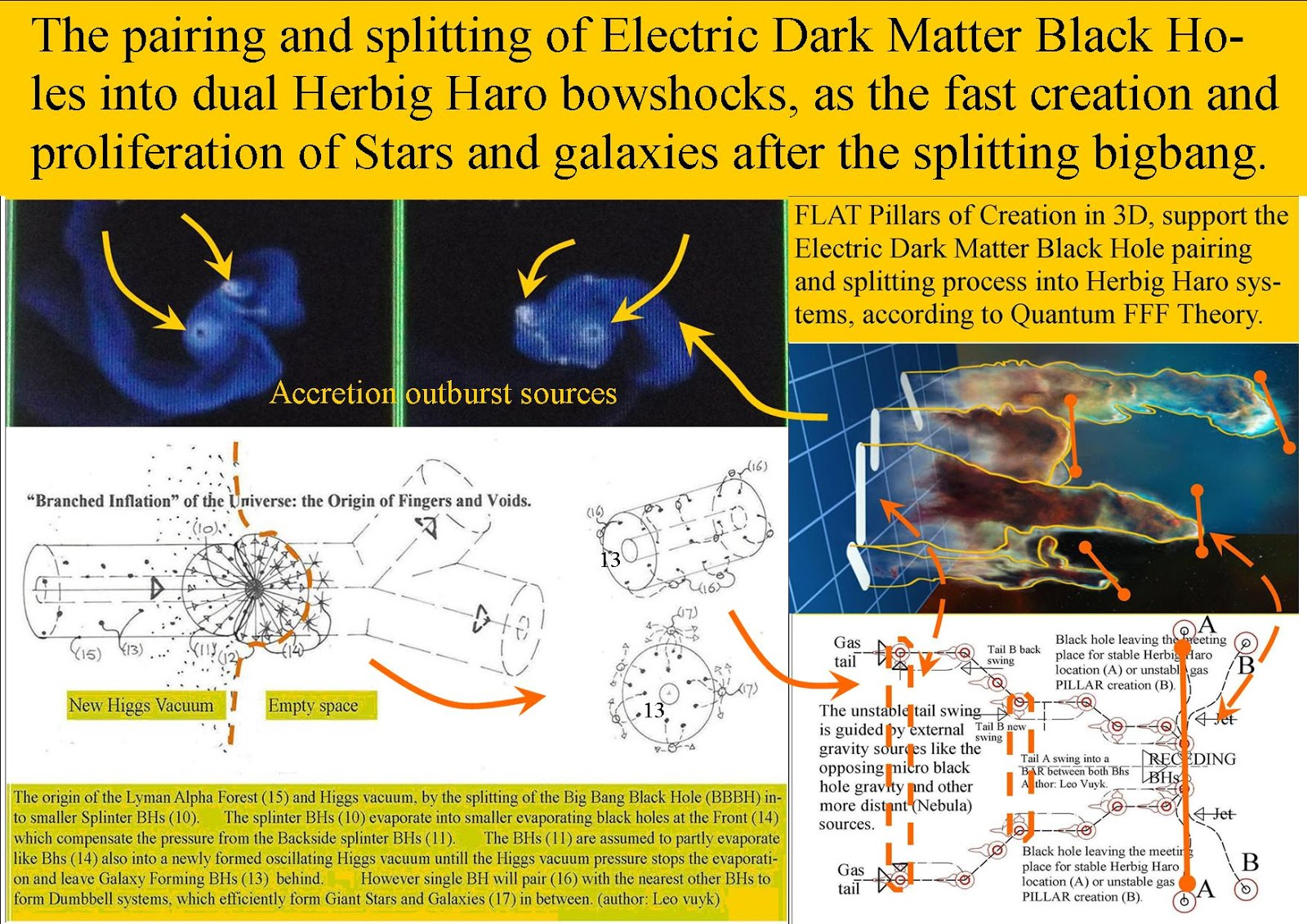 Examples of NEW PARADIGM Splitting and Pairing Accelerated ...