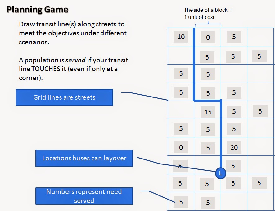The bus route planning game