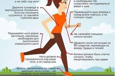 Таблица бега для похудения