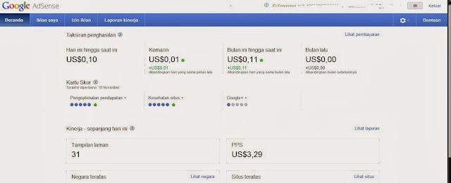 Awal Yang Baik Join Di Google Adsense