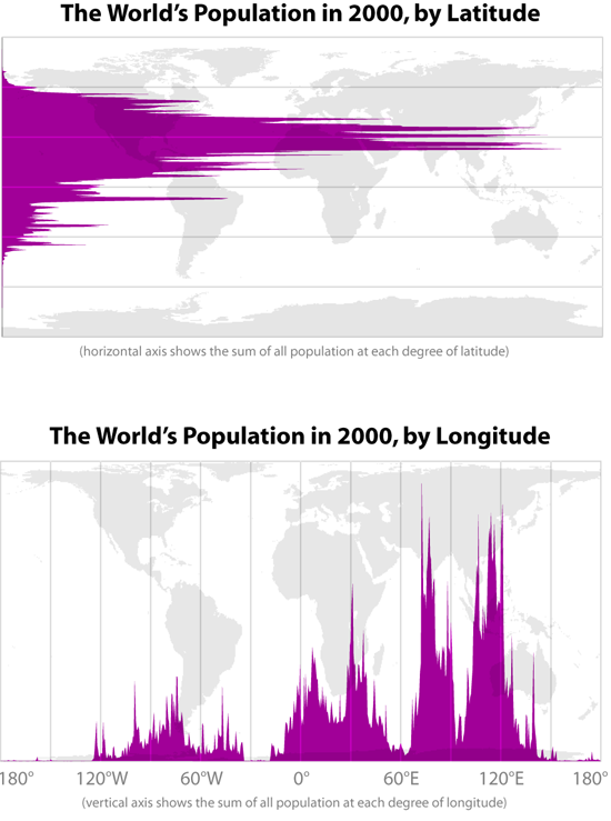Population on Earth by Latitude / Longitude