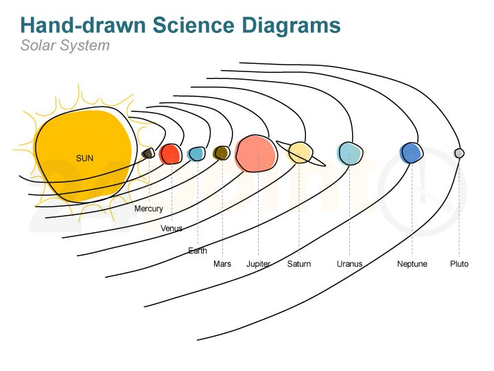 drawing of the solar system in the sun - photo #4