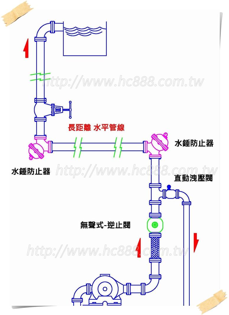 直型水鎚吸收器-安裝位置參考   宏騏 水電 材料 五金 維修