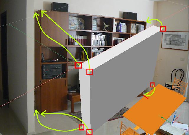 La corrispondenza dei punti del modello 3D ed i pixel dell'immagine di sfondo