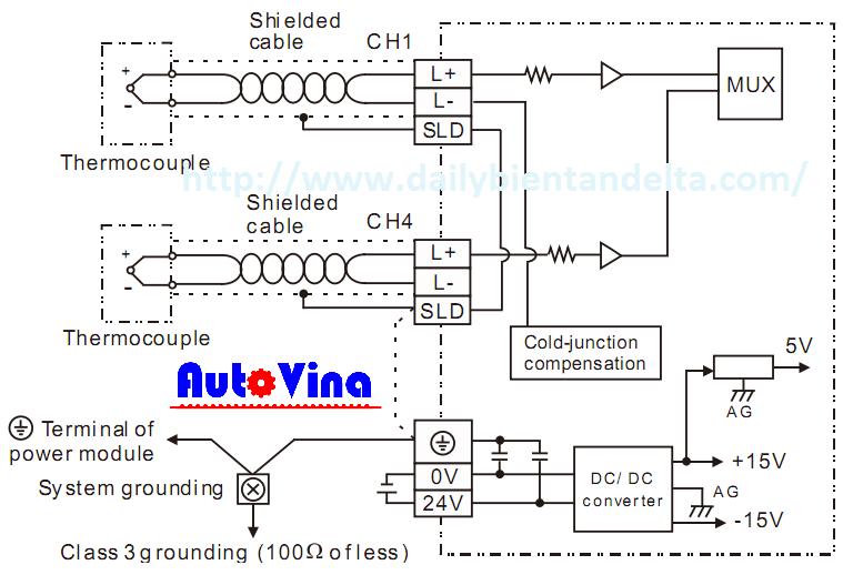 Tài liệu hướng dẫn lập trình, sơ đồ đấu nối ngõ vào can nhiệt cho module DVP04TC-S PLC Delta