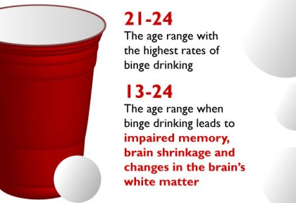Binge Drinking And Effects