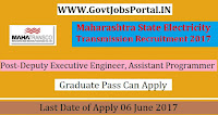 Maharashtra State Electricity Transmission Recruitment 2017- Deputy Executive Engineer, Assistant Programmer
