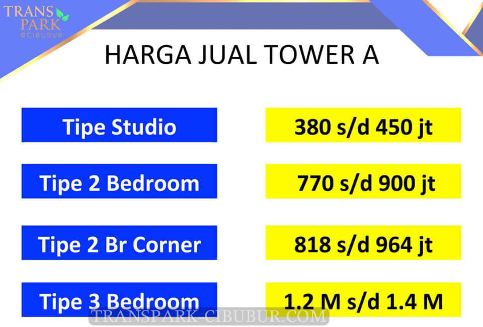 Pricelist Harga Jual Apartemen Trans Park Cibubur Tower A
