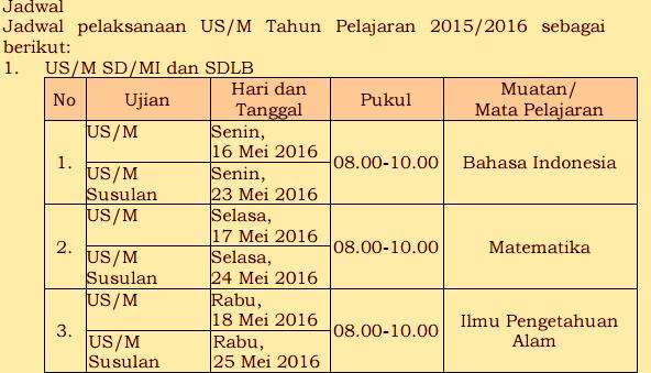 Soal Latihan Us Sd Mi Tahun 2017 Tahun Pelajaran 2016 2017 Forum Guru Indonesia