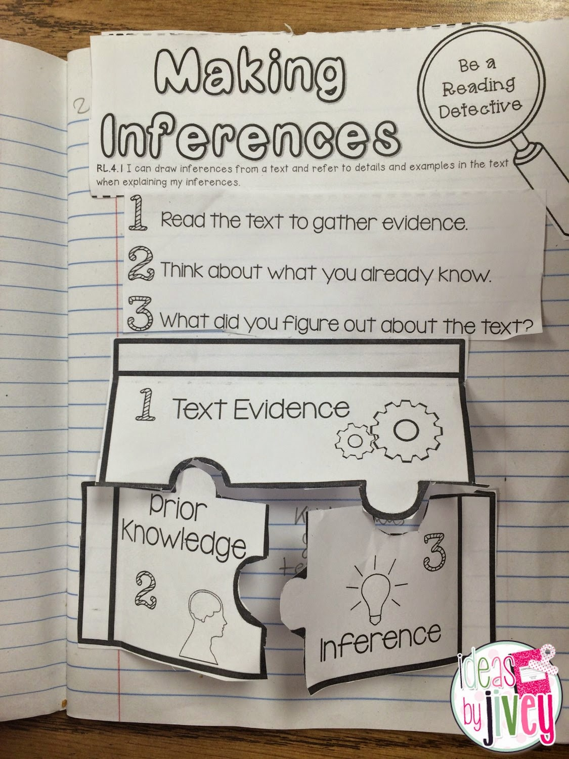 Making Inferences using Nicole's notebook with Ideas by Jivey