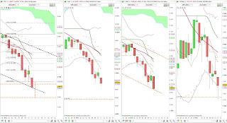 capitualtion sur les marchés boursiers
