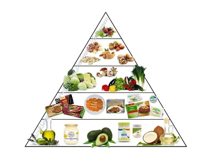 menu dieta keto vegetariana