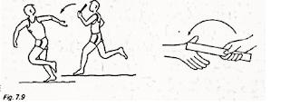 Teknik penerimaan tongkat dengan cara melihat (visual)