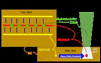 MOhemp Hazmat Electro Horticulture Phytoremediation Diagram